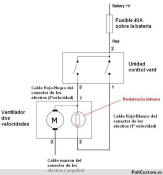 Esquema eléctrico del funcionamiento del electro ventilador