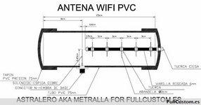 Esquema Antena WiFi casera de PVC