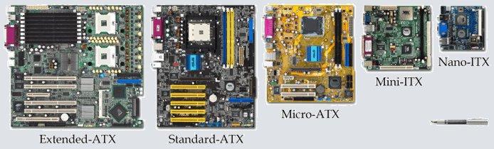 Comparación de tamaños de las placas Mini-ITX y Nano-ITX