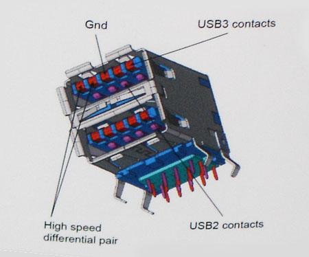 Conector del nuevo USB 3.0