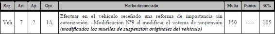 LEGISLACION SOBRE  REFORMAS EN VEHICULOS DE SERIE Legislacion-reformas-01
