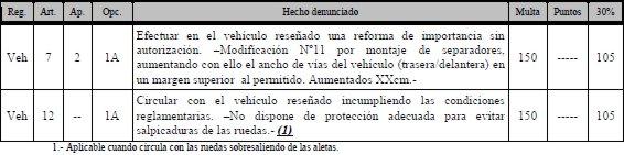 LEGISLACION SOBRE  REFORMAS EN VEHICULOS DE SERIE Legislacion-reformas-03