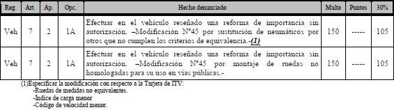 LEGISLACION SOBRE  REFORMAS EN VEHICULOS DE SERIE Legislacion-reformas-08