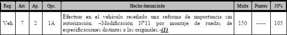 LEGISLACION SOBRE  REFORMAS EN VEHICULOS DE SERIE Legislacion-reformas-09
