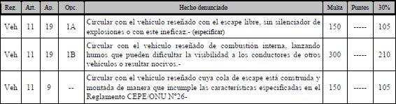 LEGISLACION SOBRE  REFORMAS EN VEHICULOS DE SERIE Legislacion-reformas-12