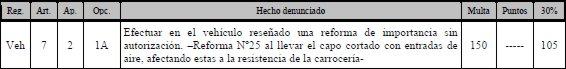 LEGISLACION SOBRE  REFORMAS EN VEHICULOS DE SERIE Legislacion-reformas-14