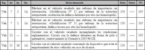 LEGISLACION SOBRE  REFORMAS EN VEHICULOS DE SERIE Legislacion-reformas-17