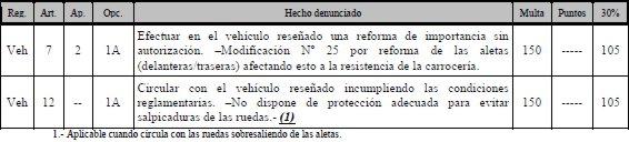 LEGISLACION SOBRE  REFORMAS EN VEHICULOS DE SERIE Legislacion-reformas-21
