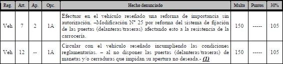 LEGISLACION SOBRE  REFORMAS EN VEHICULOS DE SERIE Legislacion-reformas-22