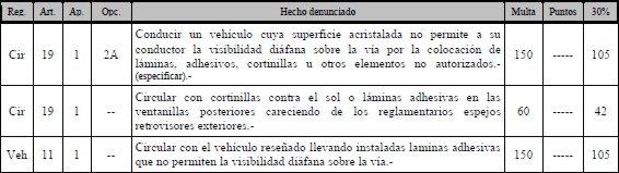 LEGISLACION SOBRE  REFORMAS EN VEHICULOS DE SERIE Legislacion-reformas-24