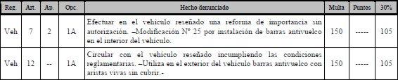 LEGISLACION SOBRE  REFORMAS EN VEHICULOS DE SERIE Legislacion-reformas-25