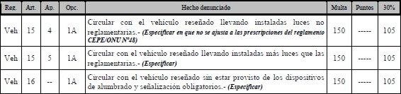 LEGISLACION SOBRE  REFORMAS EN VEHICULOS DE SERIE Legislacion-reformas-28