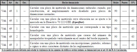 LEGISLACION SOBRE  REFORMAS EN VEHICULOS DE SERIE Legislacion-reformas-32
