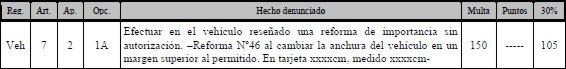LEGISLACION SOBRE  REFORMAS EN VEHICULOS DE SERIE Legislacion-reformas-33a