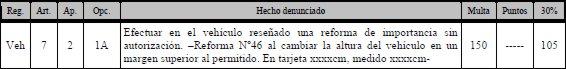 LEGISLACION SOBRE  REFORMAS EN VEHICULOS DE SERIE Legislacion-reformas-33b