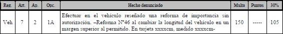 LEGISLACION SOBRE  REFORMAS EN VEHICULOS DE SERIE Legislacion-reformas-34