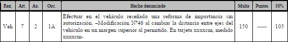 LEGISLACION SOBRE  REFORMAS EN VEHICULOS DE SERIE Legislacion-reformas-35