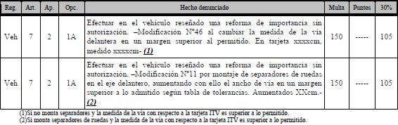 LEGISLACION SOBRE  REFORMAS EN VEHICULOS DE SERIE Legislacion-reformas-36