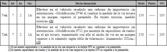 LEGISLACION SOBRE  REFORMAS EN VEHICULOS DE SERIE Legislacion-reformas-37