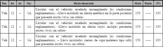 LEGISLACION SOBRE  REFORMAS EN VEHICULOS DE SERIE Legislacion-reformas-41