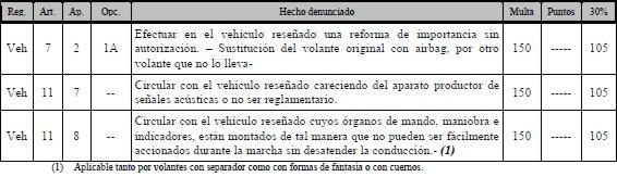 LEGISLACION SOBRE  REFORMAS EN VEHICULOS DE SERIE Legislacion-reformas-42