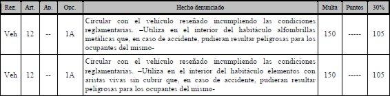 LEGISLACION SOBRE  REFORMAS EN VEHICULOS DE SERIE Legislacion-reformas-47