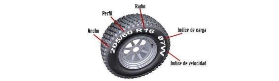 Descripción neumáticos